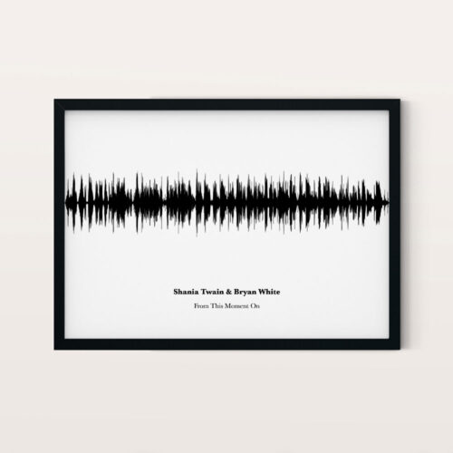 Sound Waves Song NO1